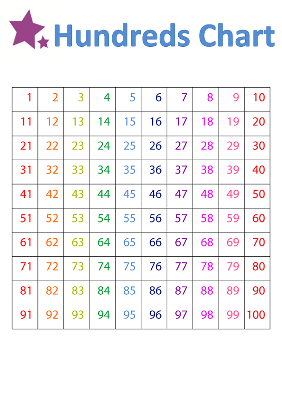 Transformative image for printable number chart