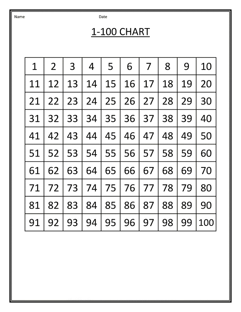 It's just a photo of Vibrant Printable 100 Number Chart
