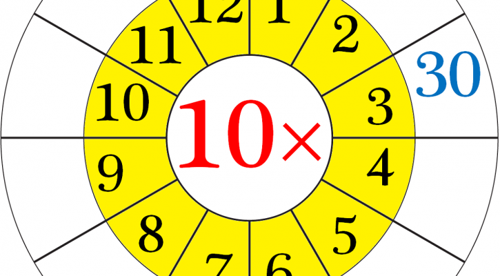 10 times table worksheet free