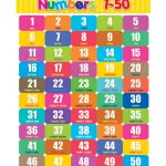 50 number chart colorful