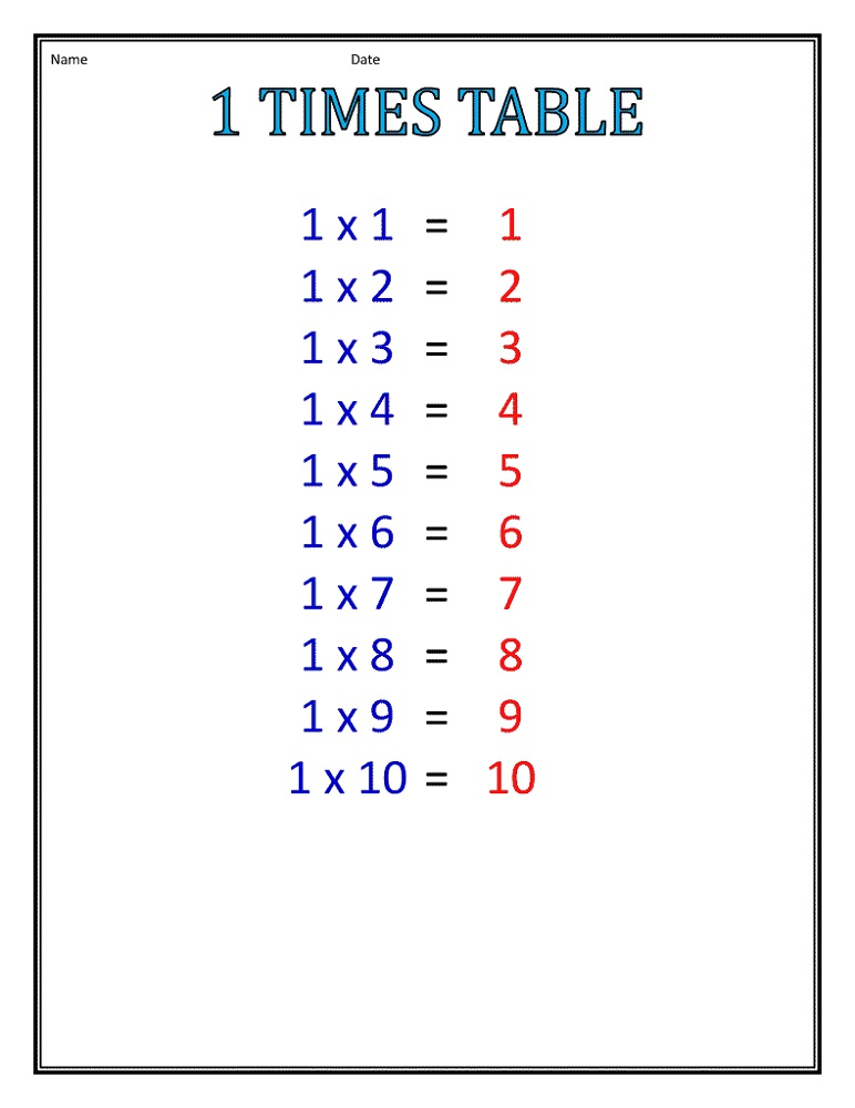 1 times tables chart