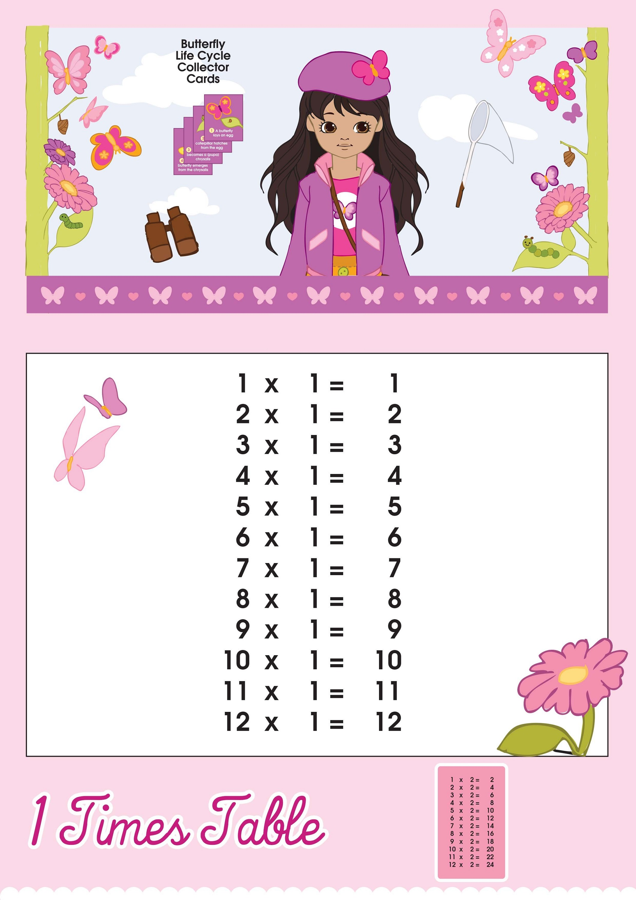 cute 1 times tables
