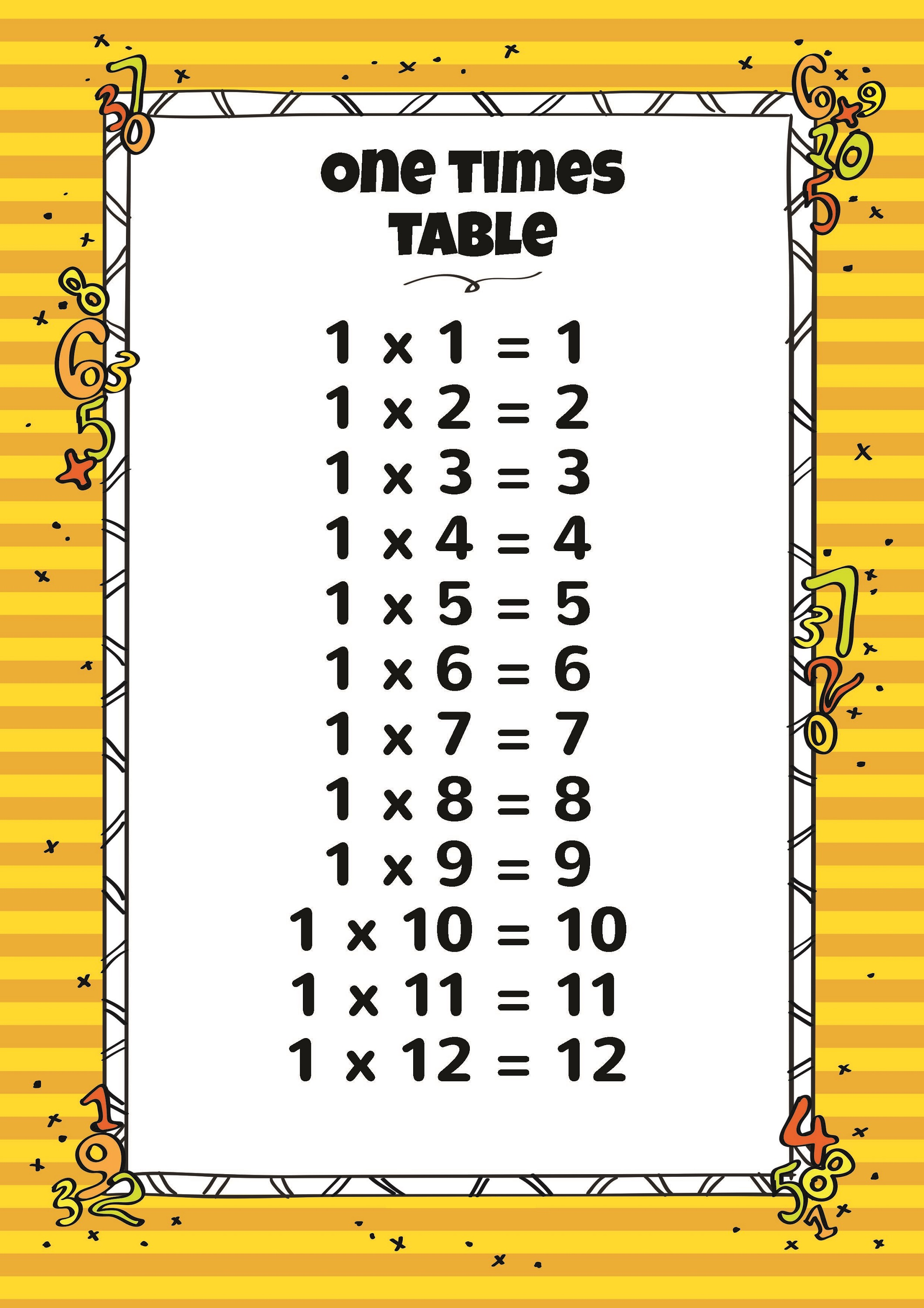 1 times tables yellow