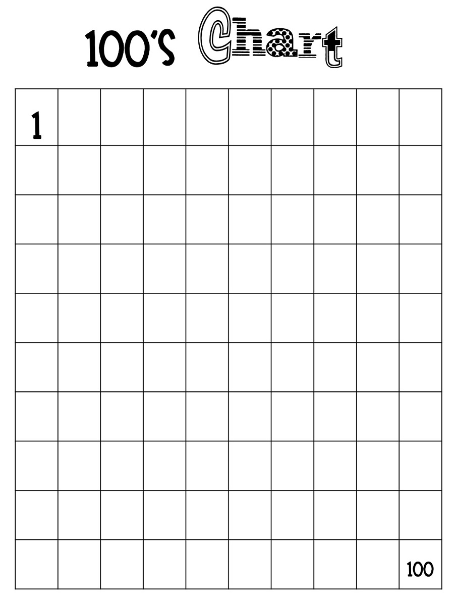 It is a graphic of Sly Free Printable Number Chart