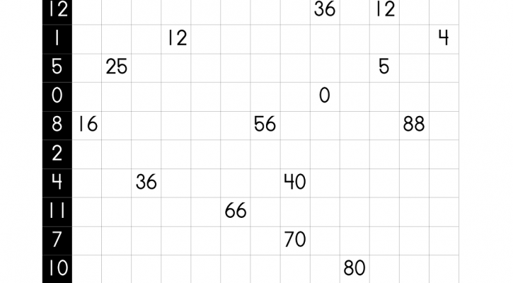 times table worksheet mixed