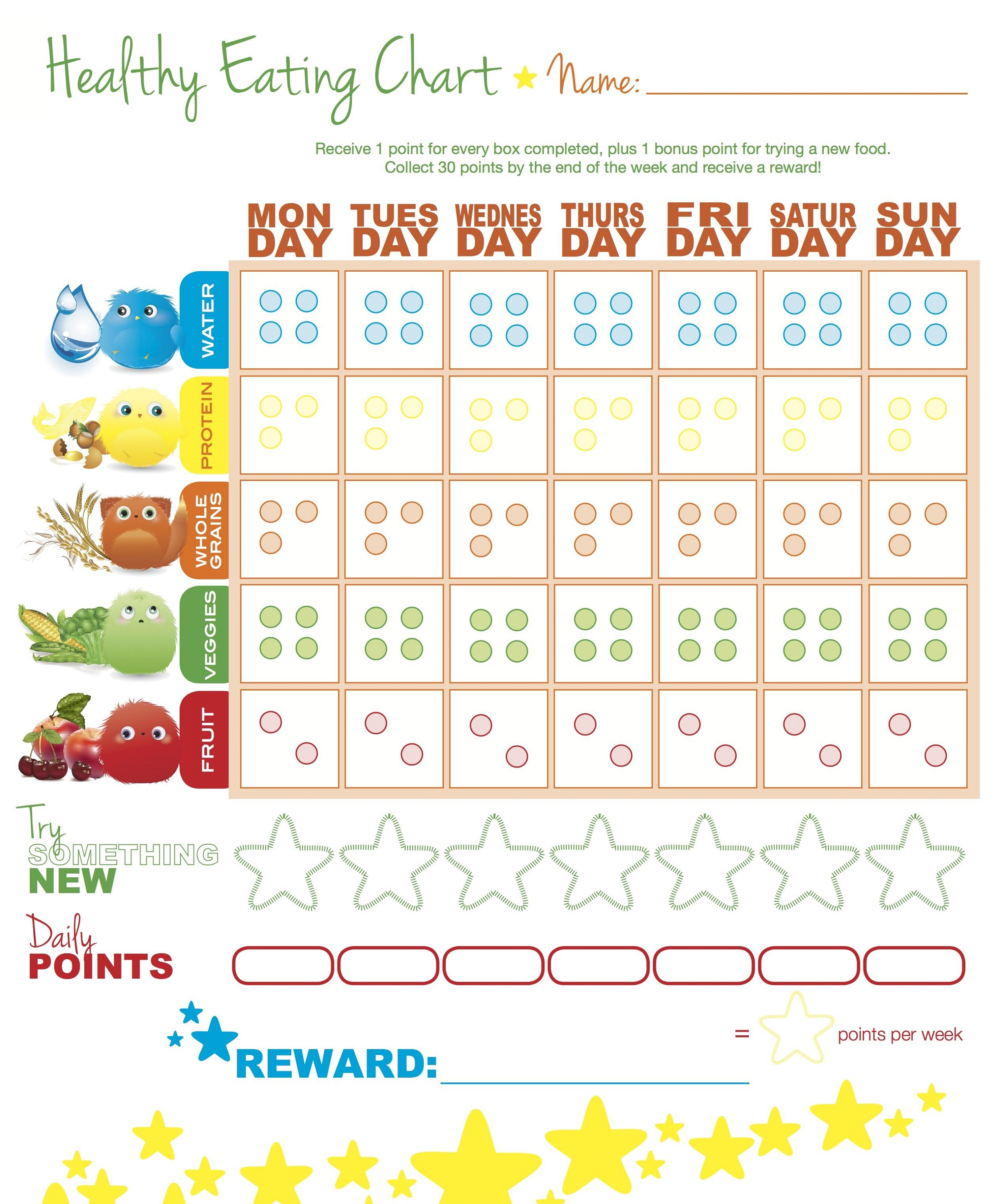 Childrens Reward Chart Healthy Eating