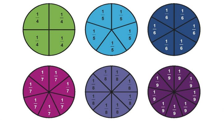 Free Fraction Worksheets Circles