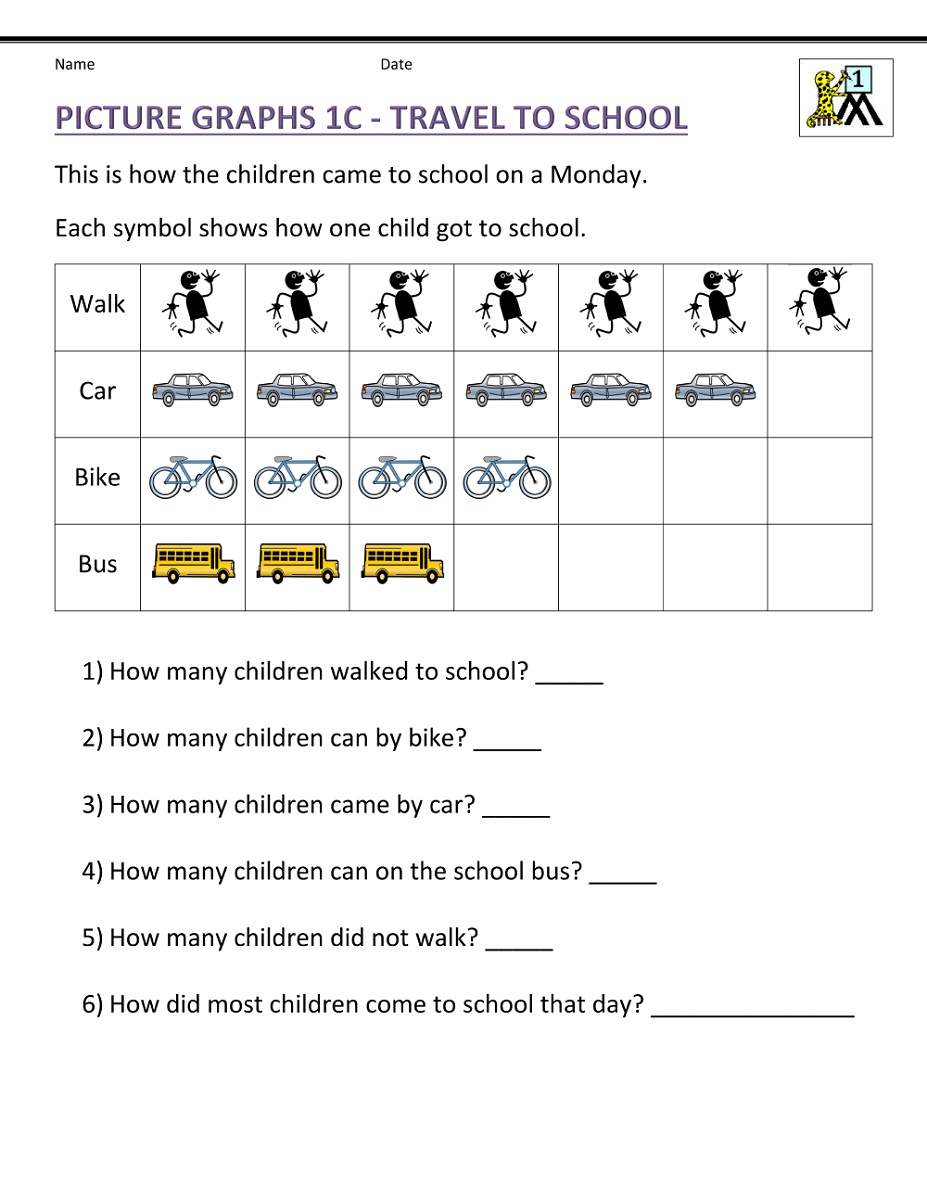 Free Math Worksheets For 1st Grade Picture Graphs