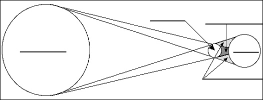 Eclipse Coloring Pages Worksheet