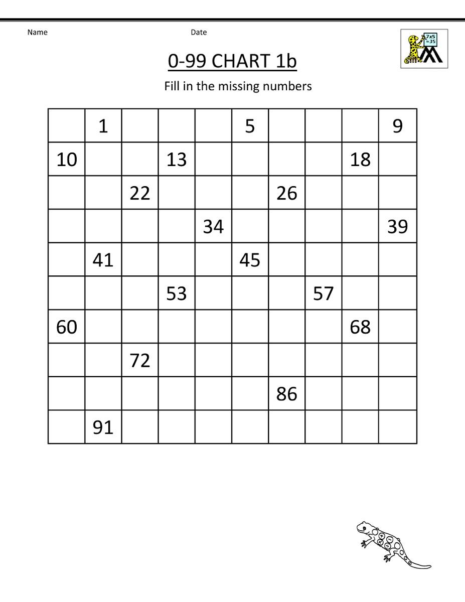 Mathematics Worksheets Basic