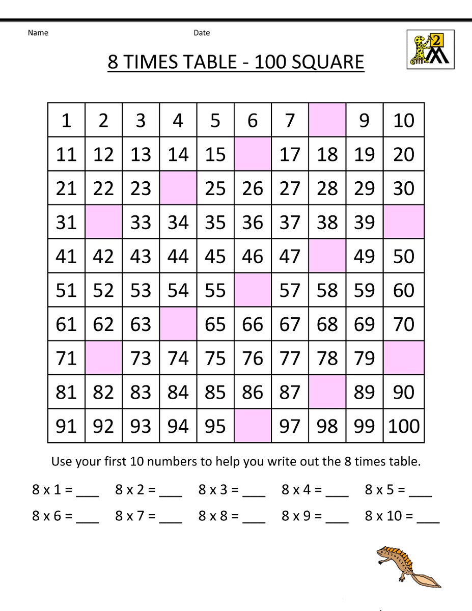Times Tables Worksheets 8