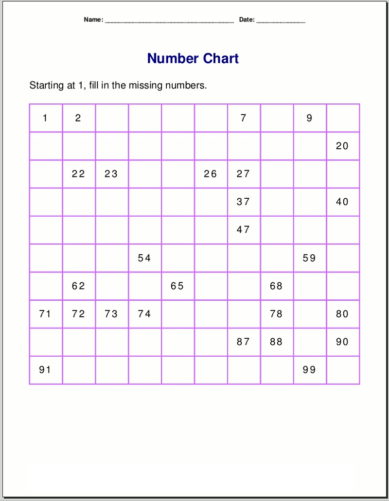 Year 1 Maths Worksheets Number
