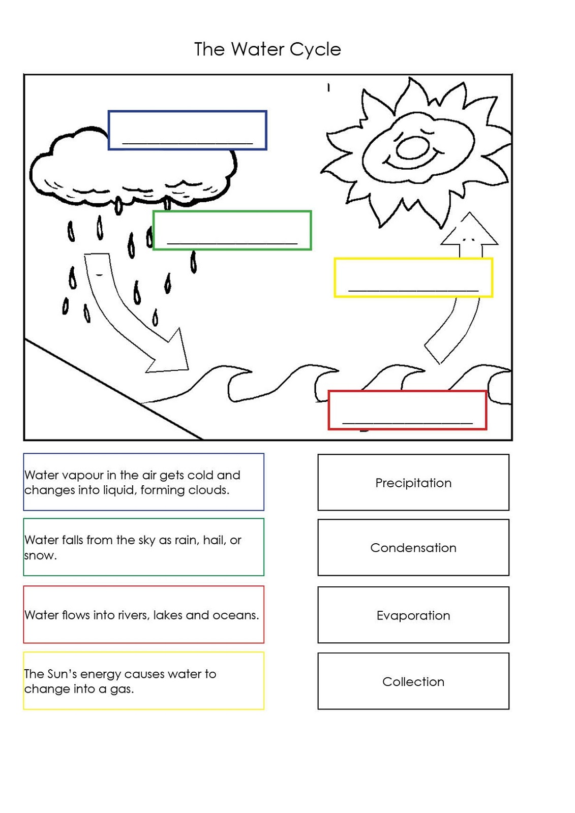 Free Student Worksheets Science