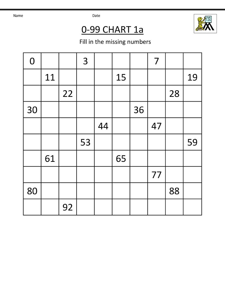 Printable Basic Math Worksheets Number