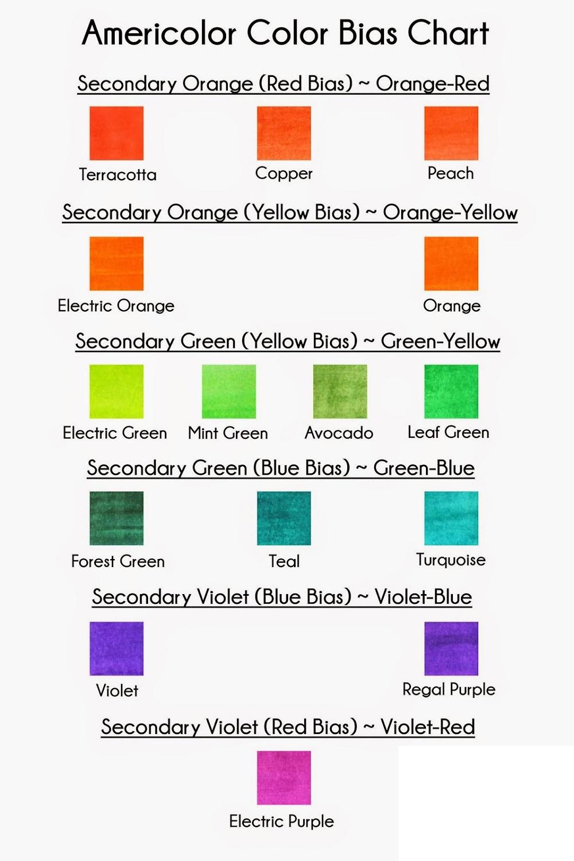 Food Coloring Chart Bias