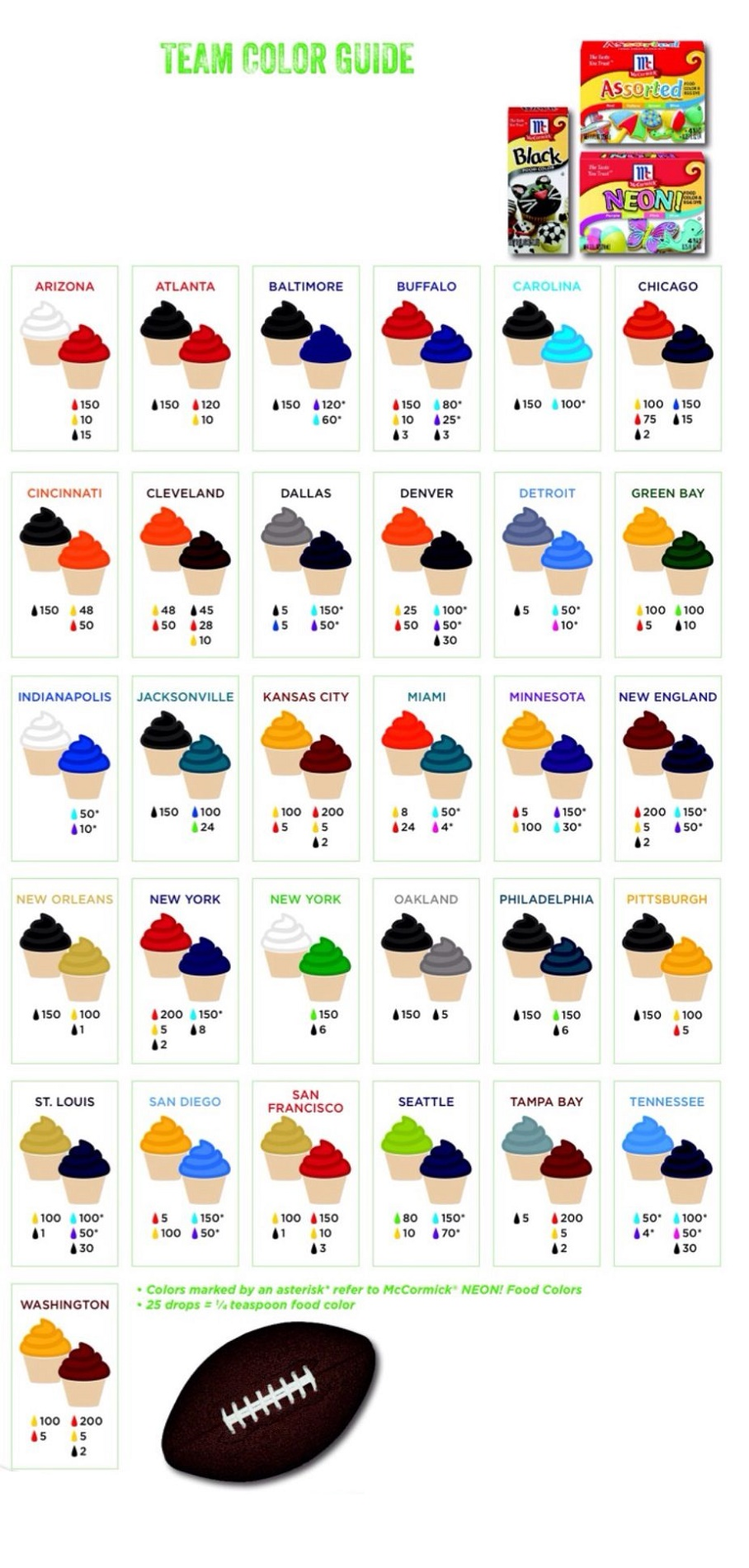 Food Coloring Chart Frosting