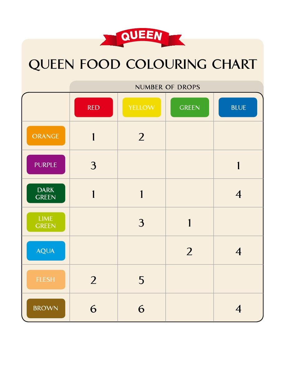 Food Coloring Chart Queen