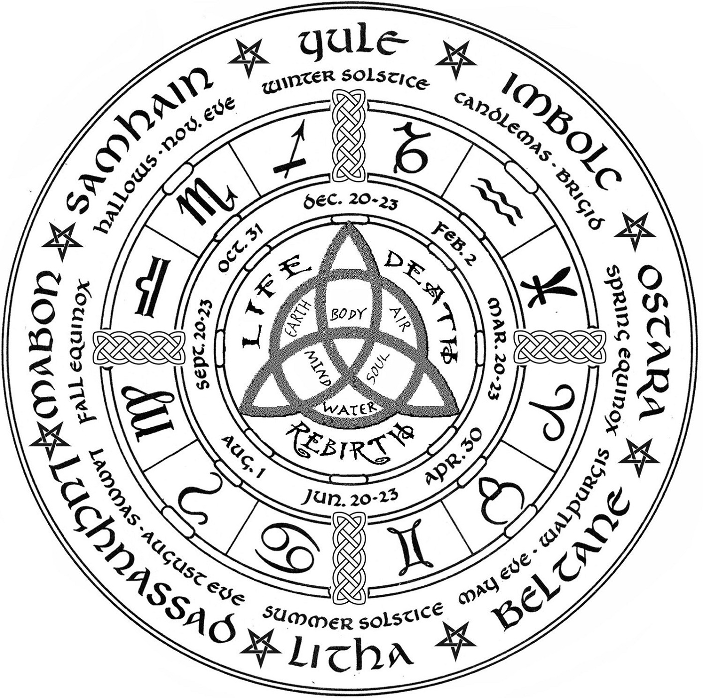 Pagan Coloring Pages Free