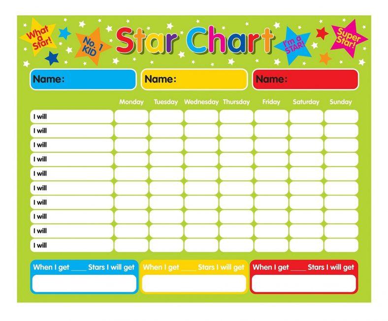 Star Reward Chart Behavior