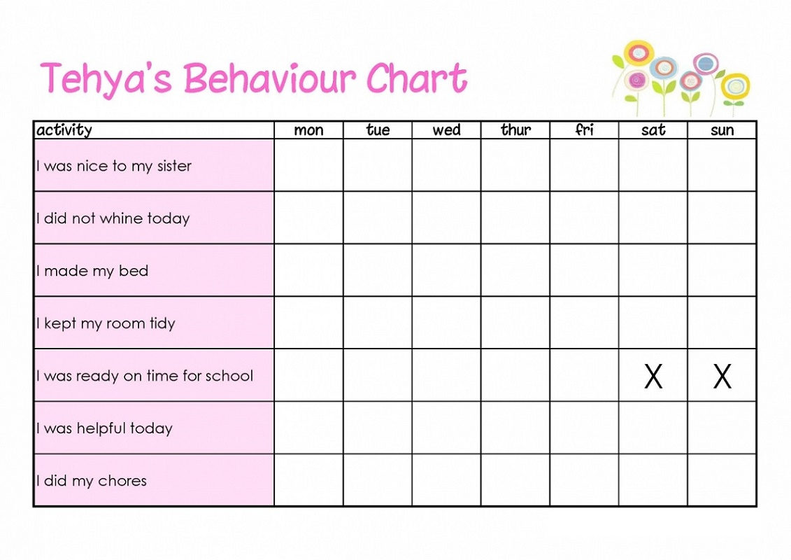 Make Your Own Reward Chart Behaviour